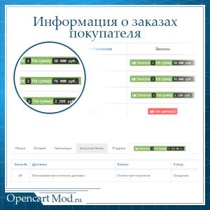Информация о заказах покупателя